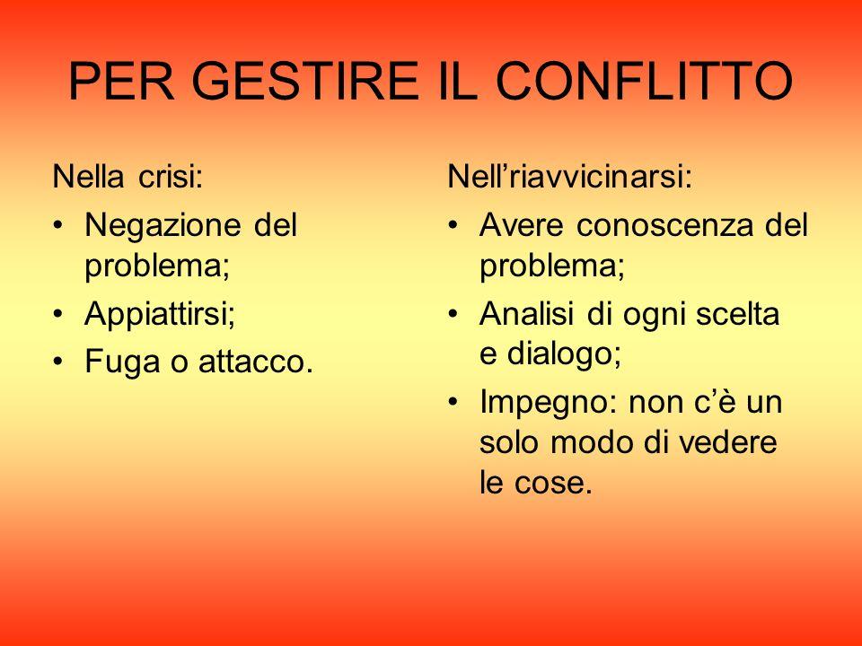 PER GESTIRE IL CONFLITTO Nella crisi: Negazione del problema; Appiattirsi; Fuga o attacco.