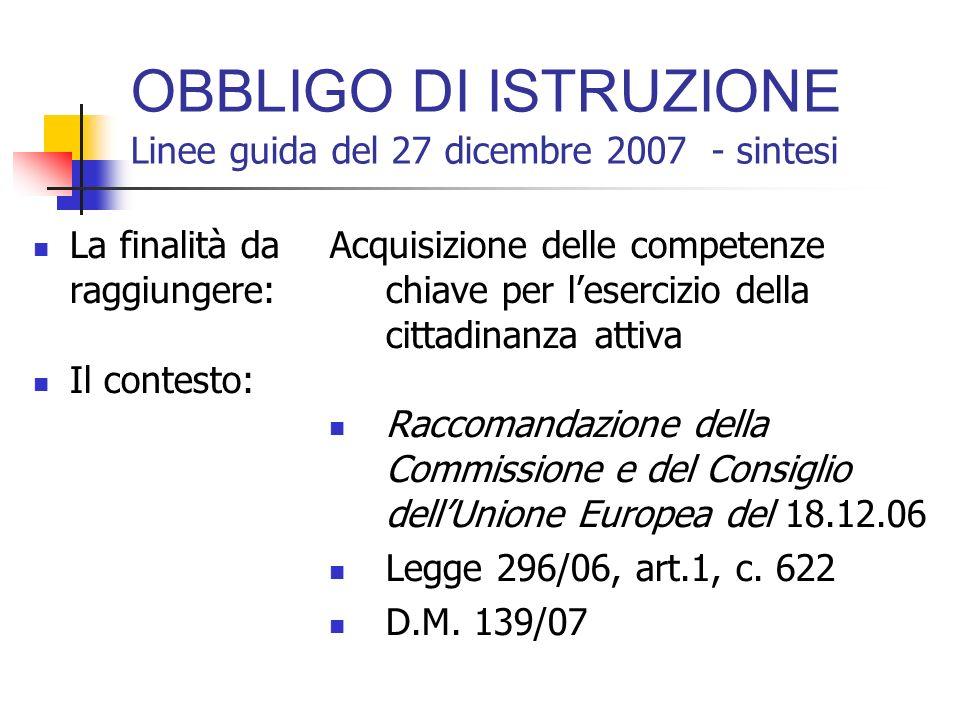 OBBLIGO DI ISTRUZIONE Linee guida del 27 dicembre 2007 - sintesi La finalità da raggiungere: Il contesto: Acquisizione delle competenze chiave per l'esercizio della cittadinanza attiva Raccomandazione della Commissione e del Consiglio dell'Unione Europea del 18.12.06 Legge 296/06, art.1, c.