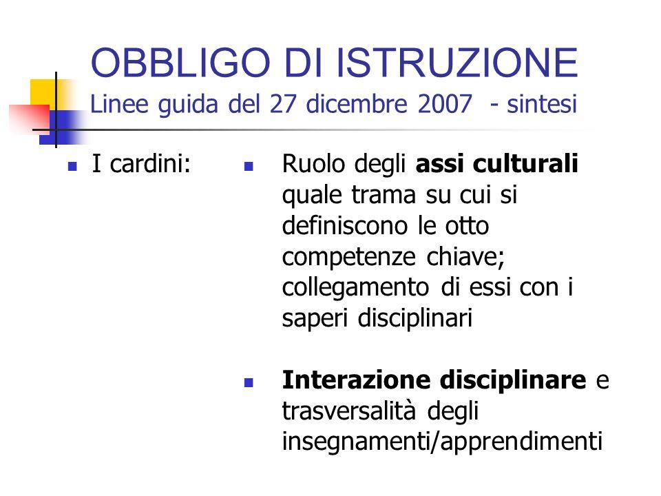 OBBLIGO DI ISTRUZIONE Linee guida del 27 dicembre 2007 - sintesi Il compito: I cardini: Progettazione dei curricoli: 1. in forza dell'autonomia didatt
