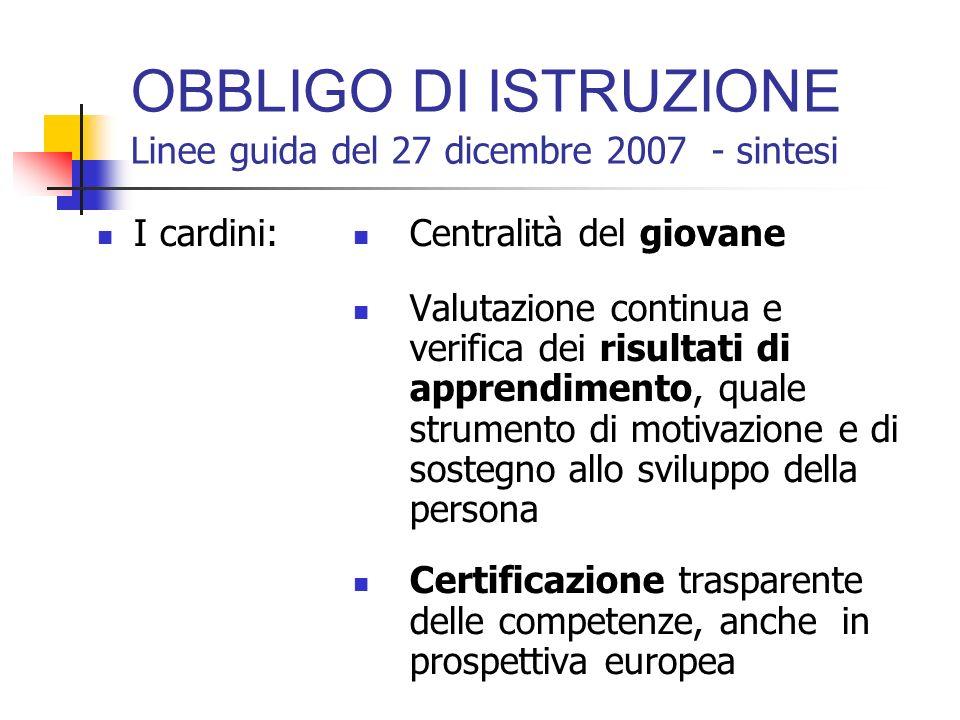 OBBLIGO DI ISTRUZIONE Linee guida del 27 dicembre 2007 - sintesi I cardini: Centralità del giovane Valutazione continua e verifica dei risultati di apprendimento, quale strumento di motivazione e di sostegno allo sviluppo della persona Certificazione trasparente delle competenze, anche in prospettiva europea