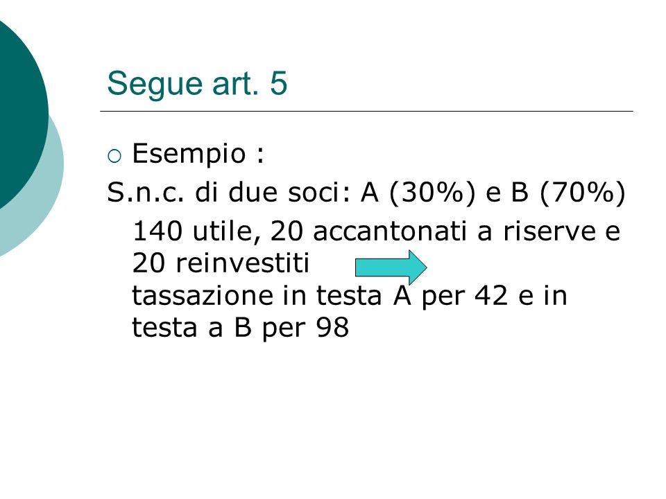 Segue art. 5  Esempio : S.n.c. di due soci: A (30%) e B (70%) 140 utile, 20 accantonati a riserve e 20 reinvestiti tassazione in testa A per 42 e in