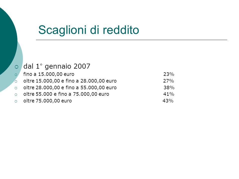 Scaglioni di reddito  dal 1° gennaio 2007  fino a 15.000,00 euro 23%  oltre 15.000,00 e fino a 28.000,00 euro 27%  oltre 28.000,00 e fino a 55.000