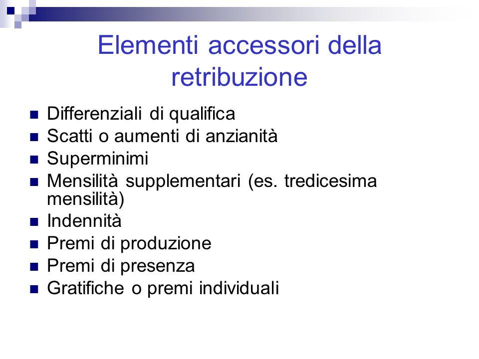 Elementi accessori della retribuzione Differenziali di qualifica Scatti o aumenti di anzianità Superminimi Mensilità supplementari (es.