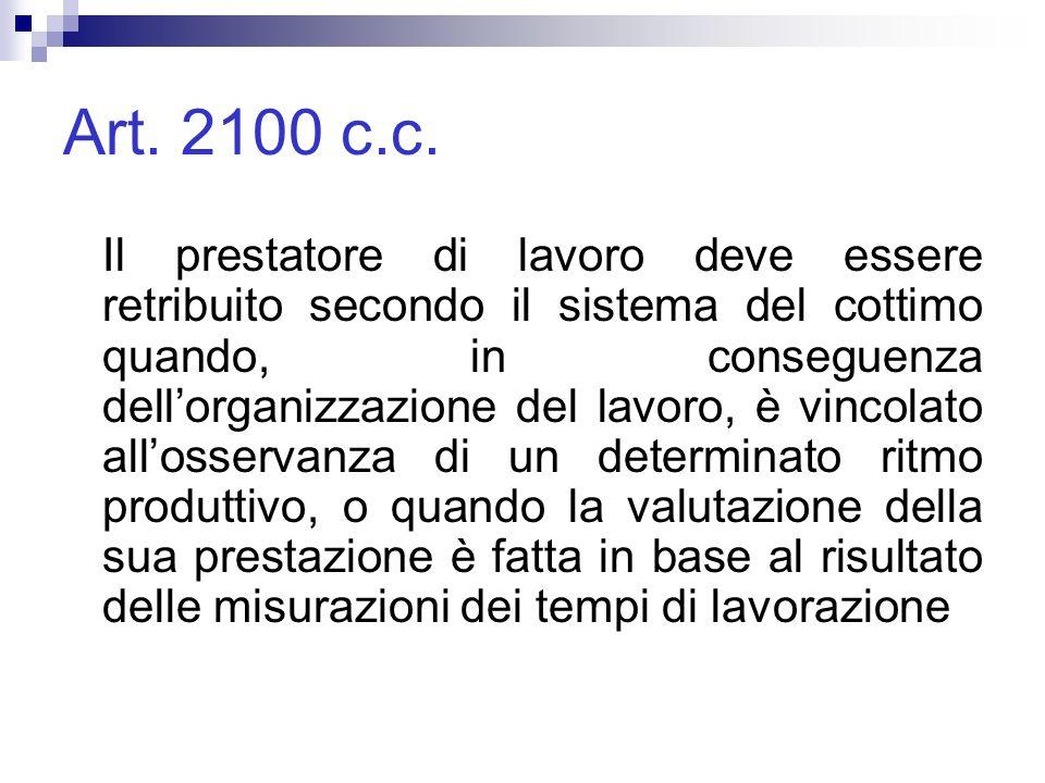 Art.2100 c.c.