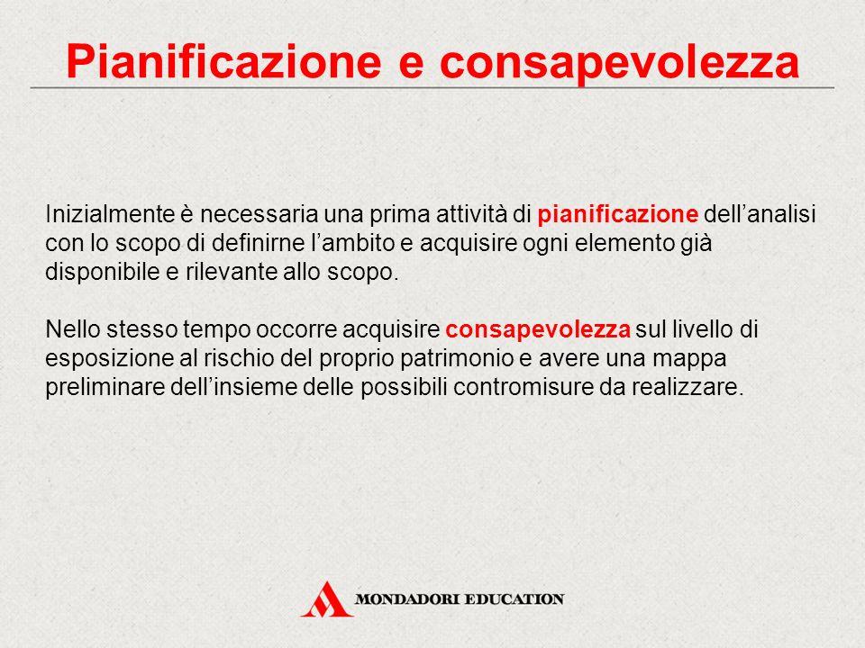 Pianificazione e consapevolezza Inizialmente è necessaria una prima attività di pianificazione dell'analisi con lo scopo di definirne l'ambito e acqui