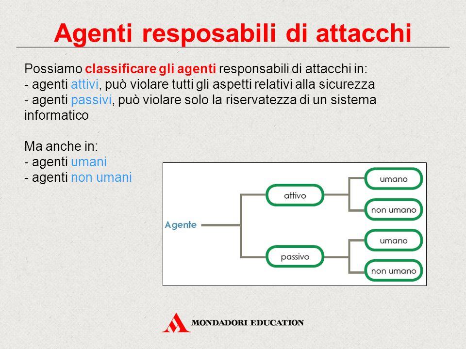Agenti resposabili di attacchi Possiamo classificare gli agenti responsabili di attacchi in: - agenti attivi, può violare tutti gli aspetti relativi a