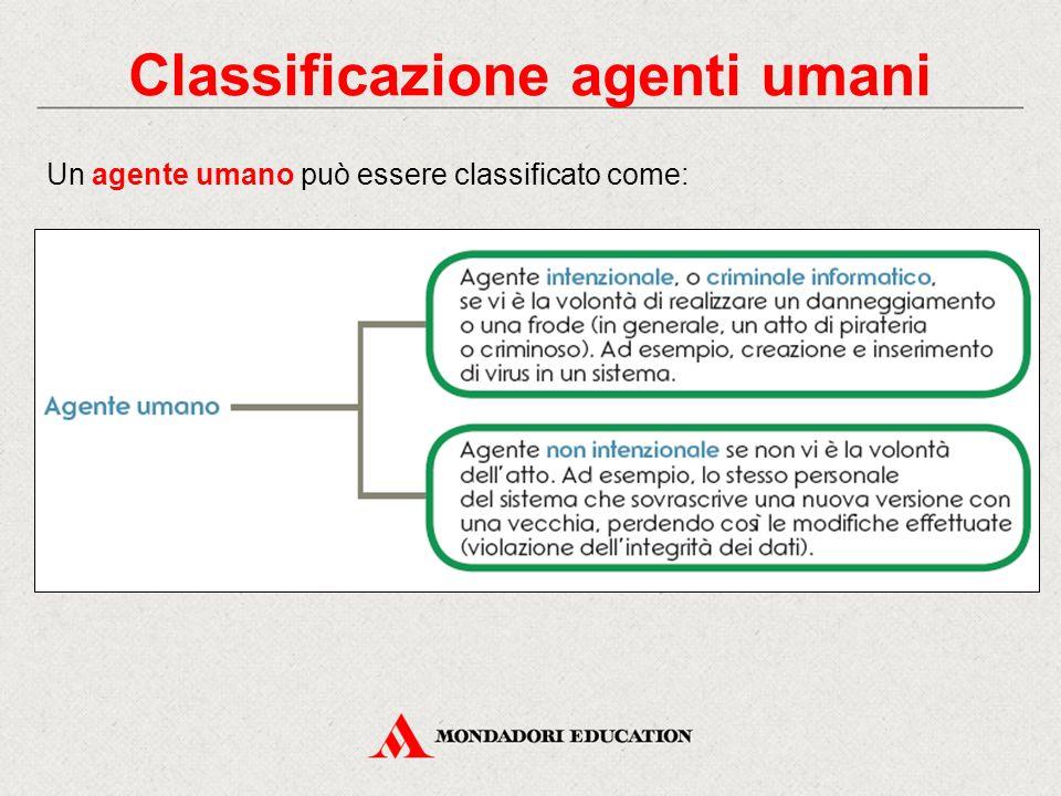 Classificazione agenti umani Un agente umano può essere classificato come: