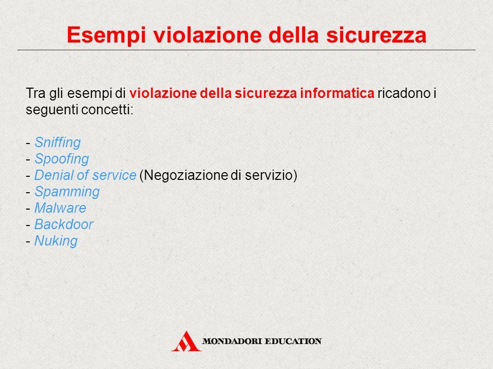 Esempi violazione della sicurezza Tra gli esempi di violazione della sicurezza informatica ricadono i seguenti concetti: - Sniffing - Spoofing - Denia
