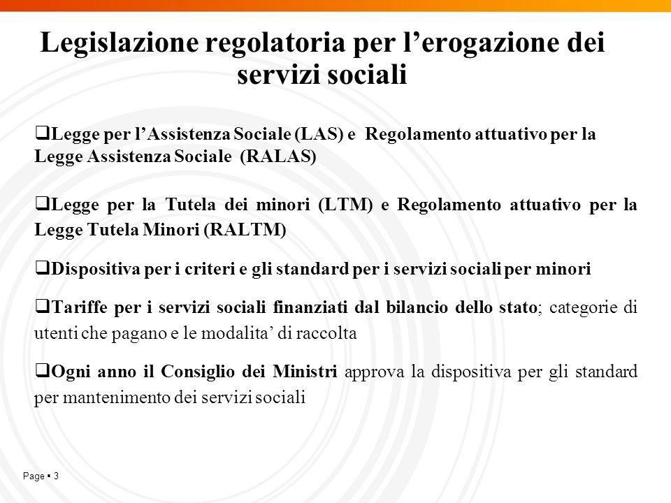 Page  3 Legislazione regolatoria per l'erogazione dei servizi sociali  Legge per l'Assistenza Sociale (LAS) e Regolamento attuativo per la Legge Assistenza Sociale (RALAS)  Legge per la Tutela dei minori (LTM) e Regolamento attuativo per la Legge Tutela Minori (RALTM)  Dispositiva per i criteri e gli standard per i servizi sociali per minori  Tariffe per i servizi sociali finanziati dal bilancio dello stato; categorie di utenti che pagano e le modalita' di raccolta  Ogni anno il Consiglio dei Ministri approva la dispositiva per gli standard per mantenimento dei servizi sociali