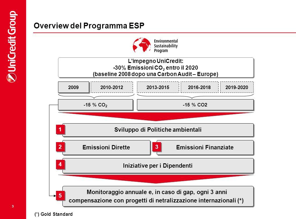 3 L'impegno UniCredit: -30% Emissioni CO 2 entro il 2020 (baseline 2008 dopo una Carbon Audit – Europe) L'impegno UniCredit: -30% Emissioni CO 2 entro