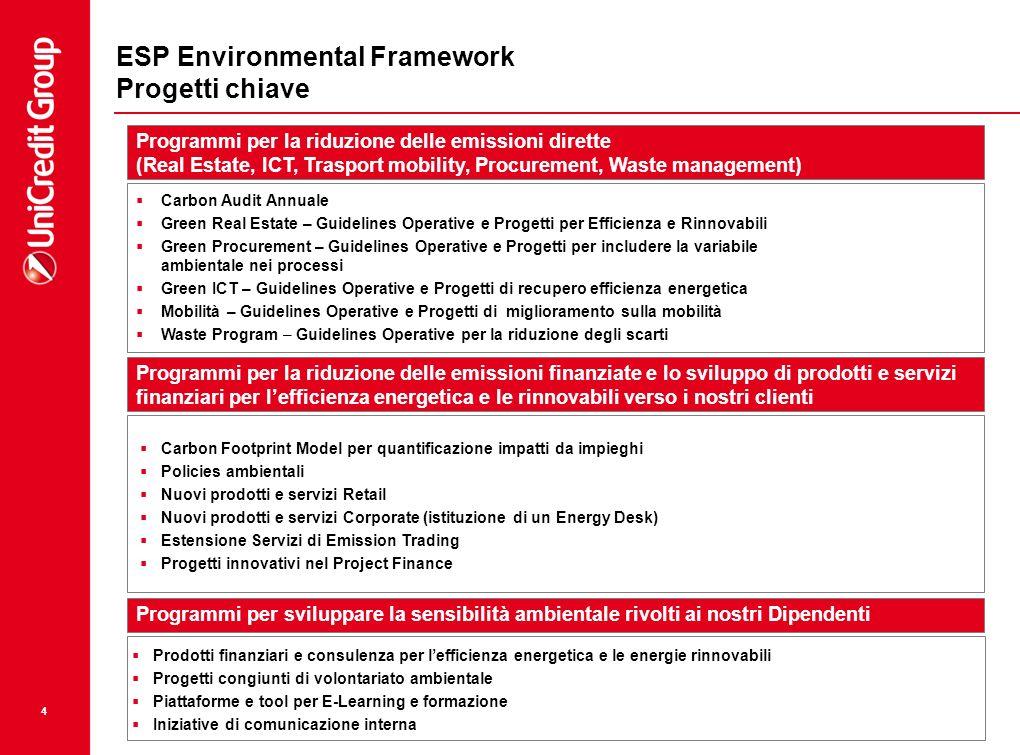 4 Programmi per la riduzione delle emissioni dirette (Real Estate, ICT, Trasport mobility, Procurement, Waste management)  Carbon Audit Annuale  Gre