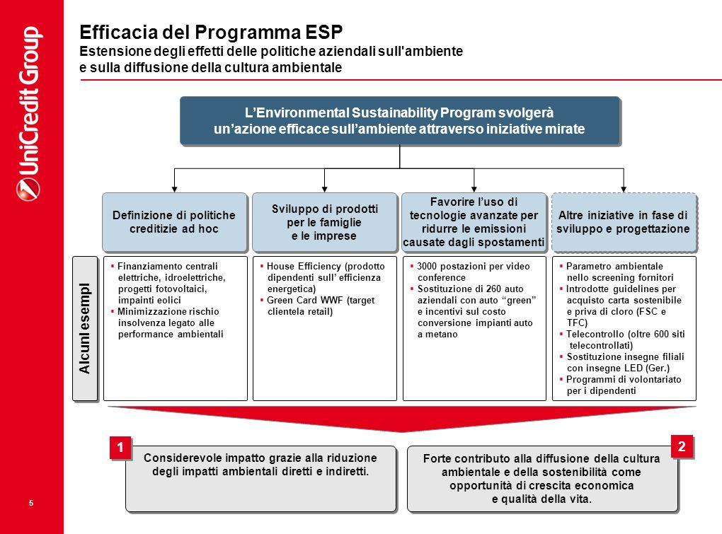 5 Efficacia del Programma ESP Estensione degli effetti delle politiche aziendali sull'ambiente e sulla diffusione della cultura ambientale L'Environme