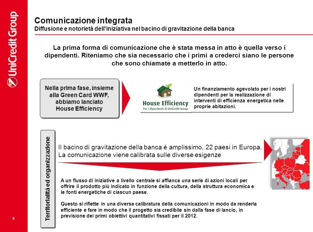 8 Comunicazione integrata Diffusione e notorietà dell'iniziativa nel bacino di gravitazione della banca A un flusso di iniziative a livello centrale s