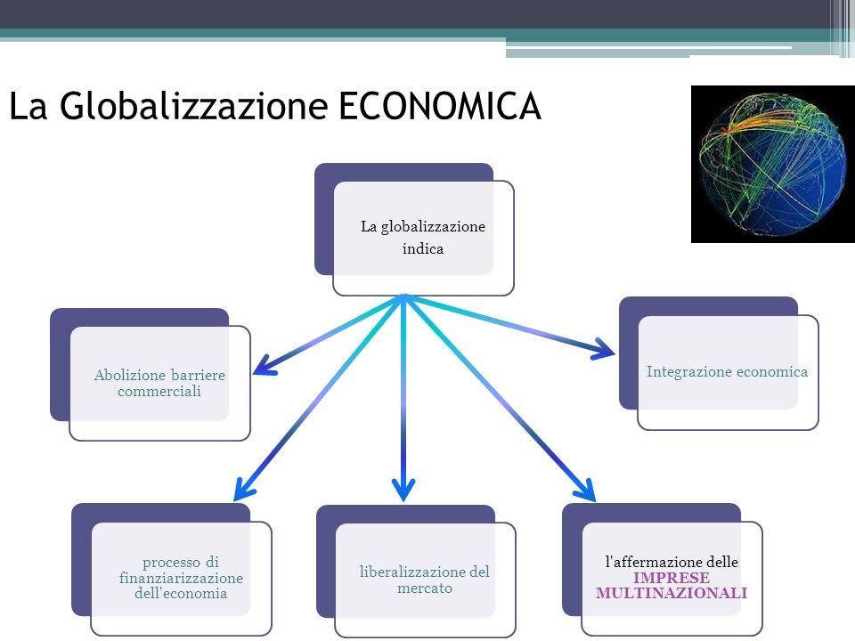 La globalizzazione indica Abolizione barriere commerciali processo di finanziarizzazione dell'economia liberalizzazione del mercato Integrazione econo