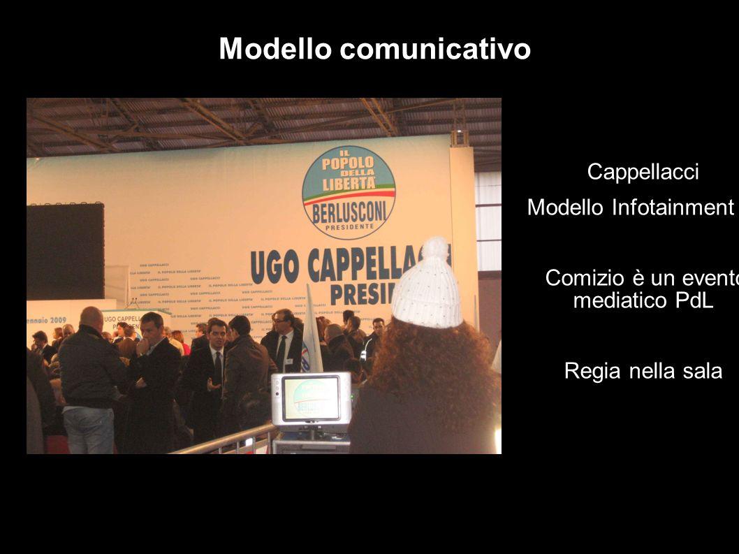 Modello comunicativo Cappellacci Modello Infotainment Comizio è un evento mediatico PdL Regia nella sala