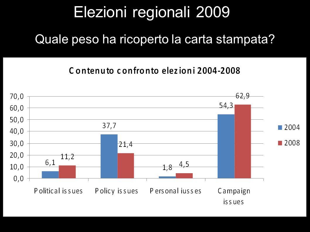Elezioni regionali 2009 Quale peso ha ricoperto la carta stampata