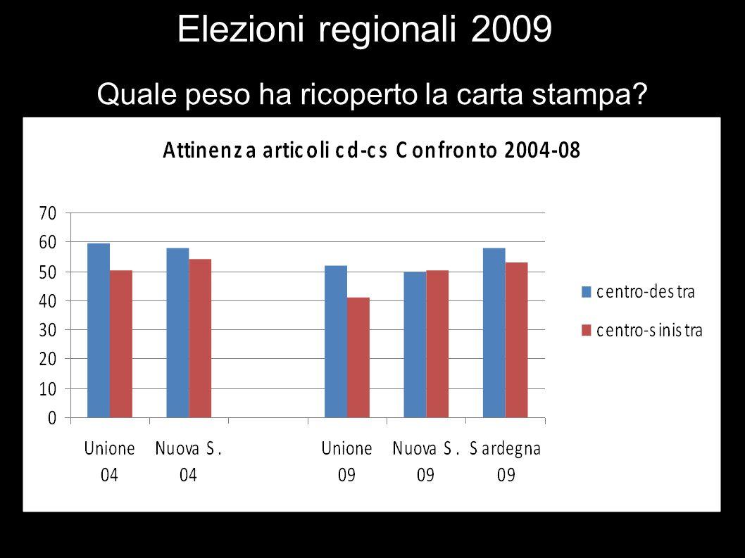 Elezioni regionali 2009 Quale peso ha ricoperto la carta stampa