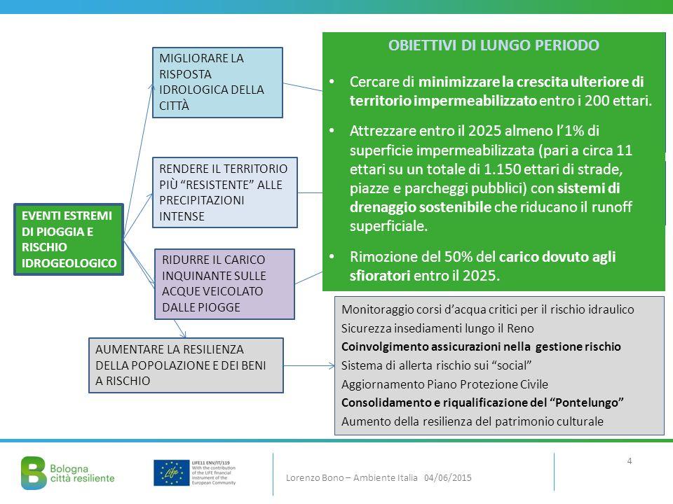 lorenzo.bono@ambienteitalia.it