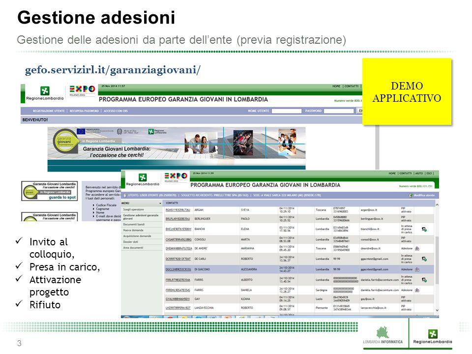 Gestione adesioni Gestione delle adesioni da parte dell'ente (previa registrazione) 3 gefo.servizirl.it/garanziagiovani/ Invito al colloquio, Presa in