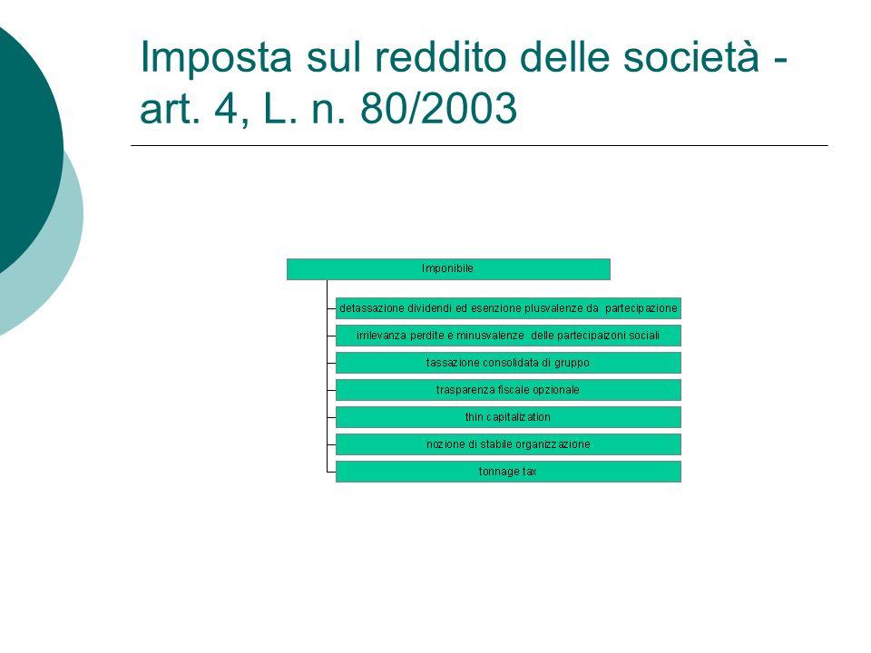 Imposta sul reddito delle società - art. 4, L. n. 80/2003