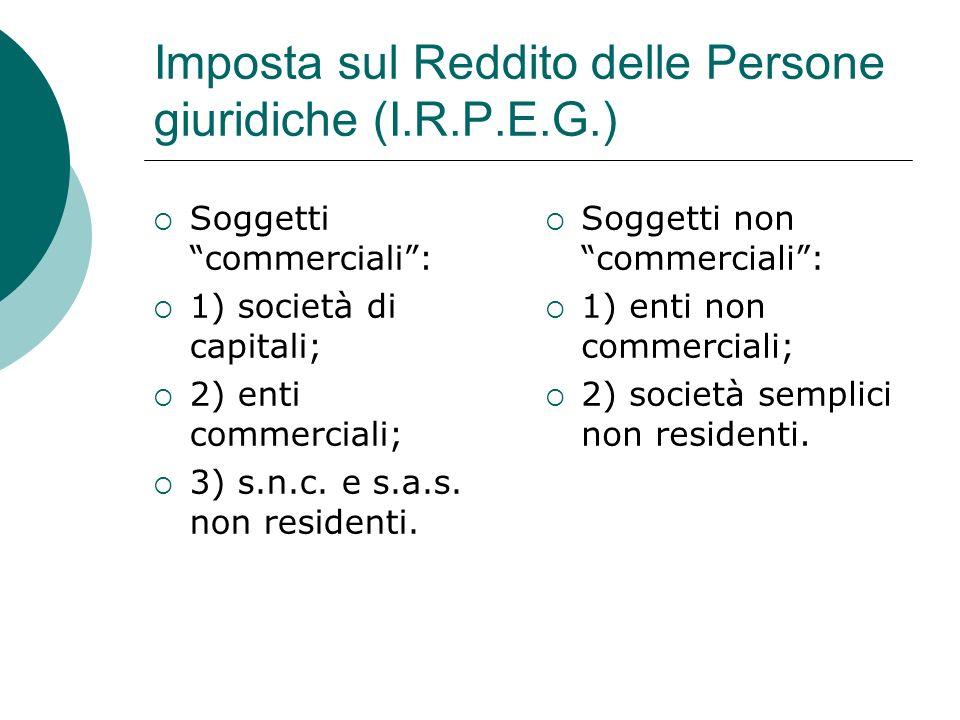 Imposta sul Reddito delle Persone giuridiche (I.R.P.E.G.)  Soggetti commerciali :  1) società di capitali;  2) enti commerciali;  3) s.n.c.
