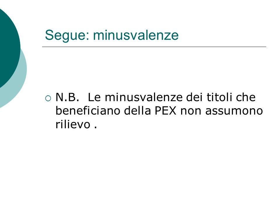 Segue: minusvalenze  N.B.