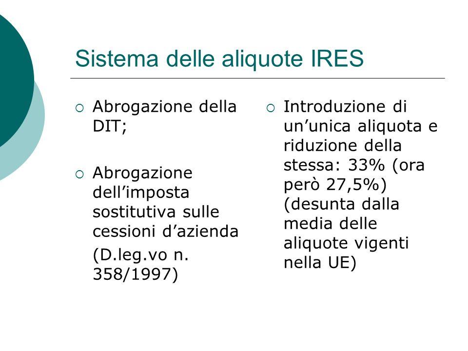 Sistema delle aliquote IRES  Abrogazione della DIT;  Abrogazione dell'imposta sostitutiva sulle cessioni d'azienda (D.leg.vo n.