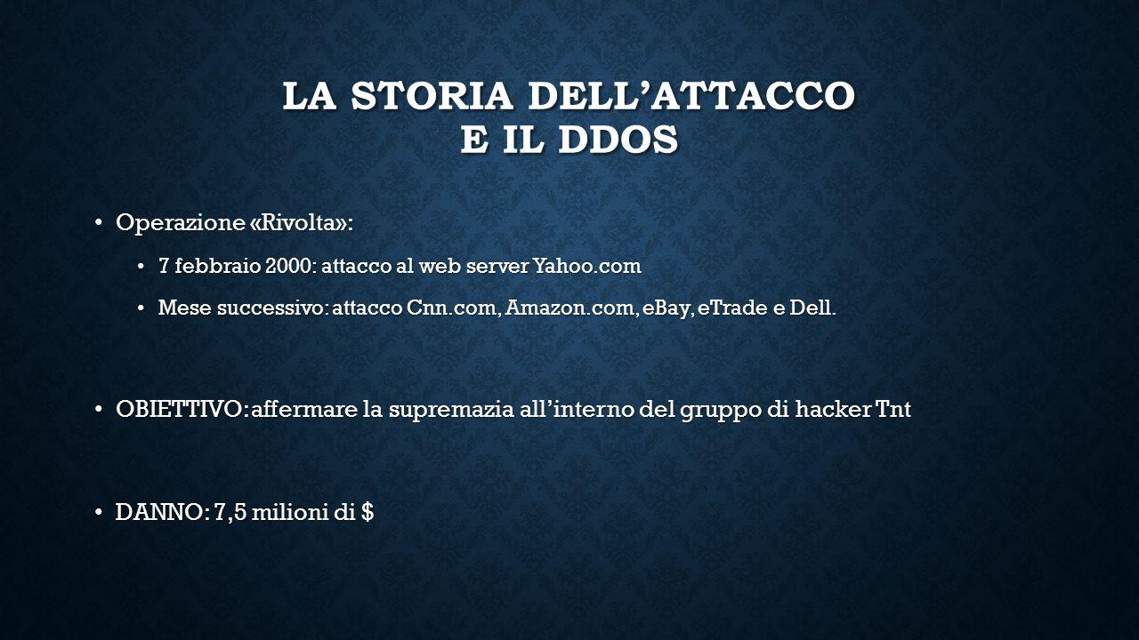 LA STORIA DELL'ATTACCO E IL DDOS Operazione «Rivolta»: Operazione «Rivolta»: 7 febbraio 2000: attacco al web server Yahoo.com 7 febbraio 2000: attacco