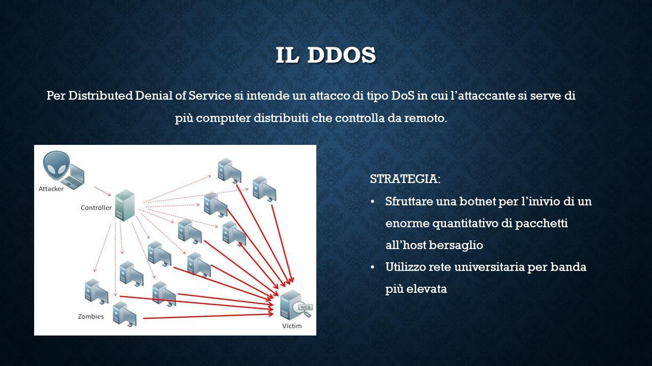 IL DDOS Per Distributed Denial of Service si intende un attacco di tipo DoS in cui l'attaccante si serve di più computer distribuiti che controlla da