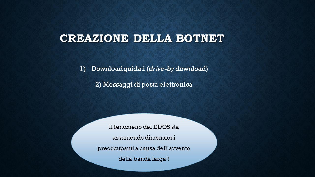 CREAZIONE DELLA BOTNET 1)Download guidati (drive-by download) 2) Messaggi di posta elettronica Il fenomeno del DDOS sta assumendo dimensioni preoccupa