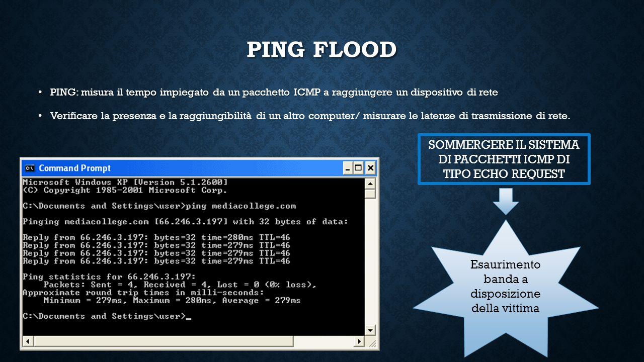 PING FLOOD PING: misura il tempo impiegato da un pacchetto ICMP a raggiungere un dispositivo di rete PING: misura il tempo impiegato da un pacchetto I