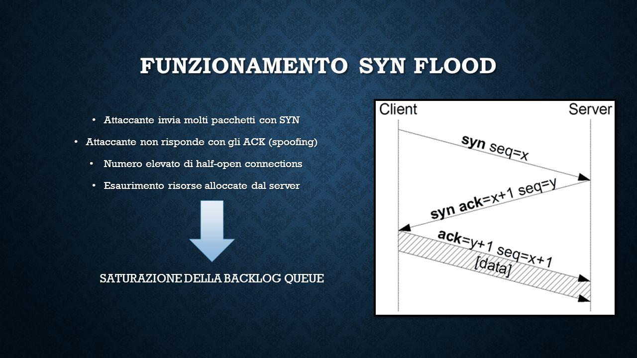FUNZIONAMENTO SYN FLOOD Attaccante invia molti pacchetti con SYN Attaccante invia molti pacchetti con SYN Attaccante non risponde con gli ACK (spoofin