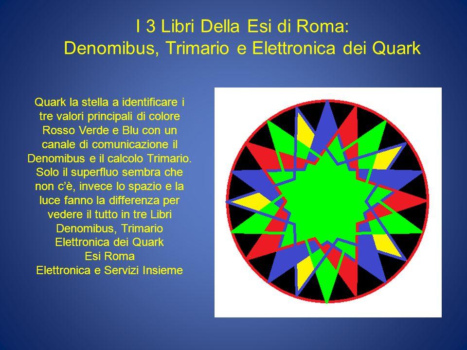 Quark la stella a identificare i tre valori principali di colore Rosso Verde e Blu con un canale di comunicazione il Denomibus e il calcolo Trimario.
