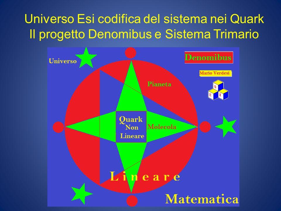 Universo Esi codifica del sistema nei Quark Il progetto Denomibus e Sistema Trimario