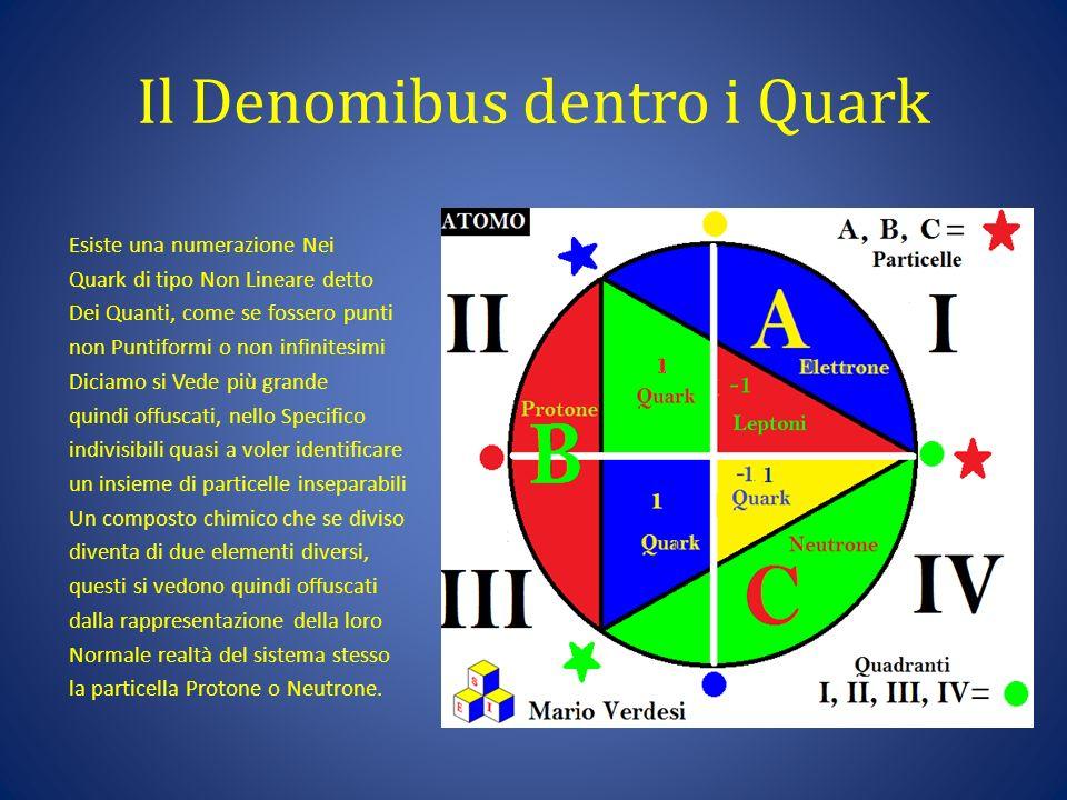 Il Denomibus dentro i Quark Esiste una numerazione Nei Quark di tipo Non Lineare detto Dei Quanti, come se fossero punti non Puntiformi o non infinite