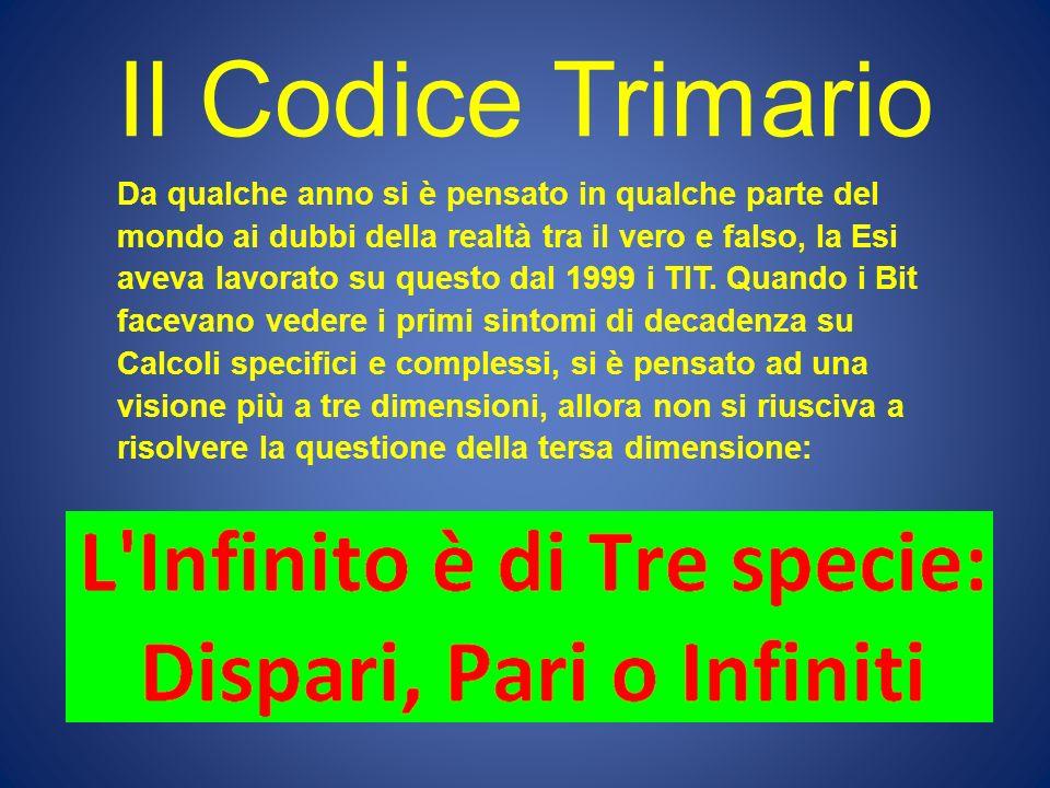 Denomibus Trimario Verdesi Per intuire meglio oltre ai disegni ci adoperiamo dei concetti a noi tutti più chiari la Bilancia la Bussola e Pendolo: