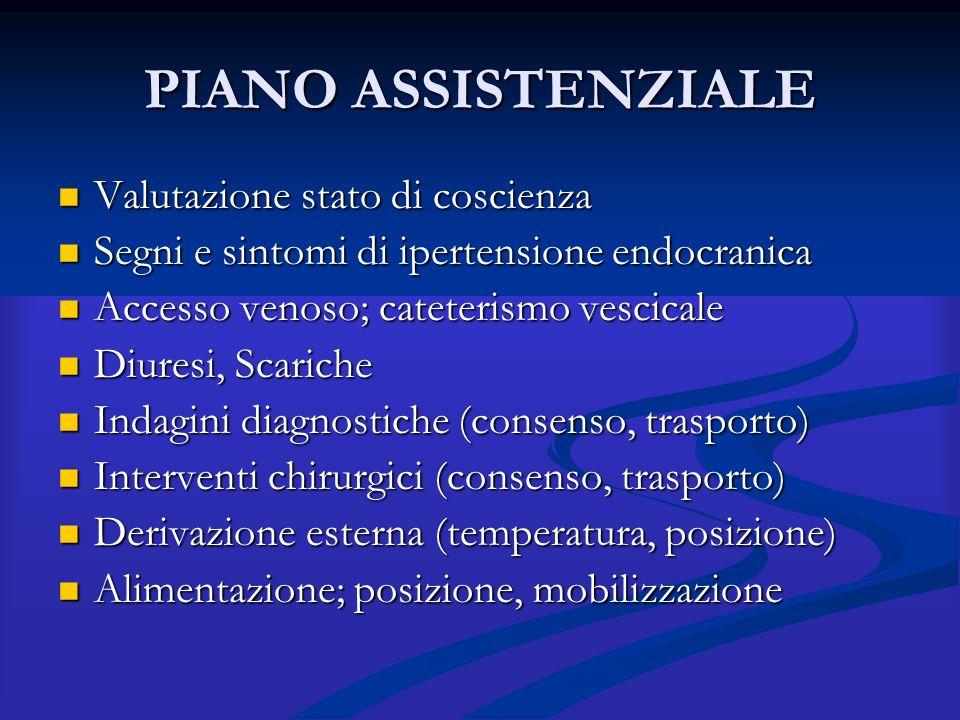 PIANO ASSISTENZIALE Valutazione stato di coscienza Valutazione stato di coscienza Segni e sintomi di ipertensione endocranica Segni e sintomi di ipert