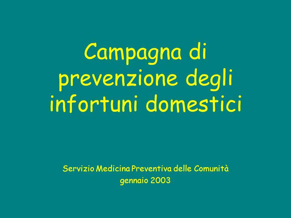 Campagna di prevenzione degli infortuni domestici Servizio Medicina Preventiva delle Comunità gennaio 2003