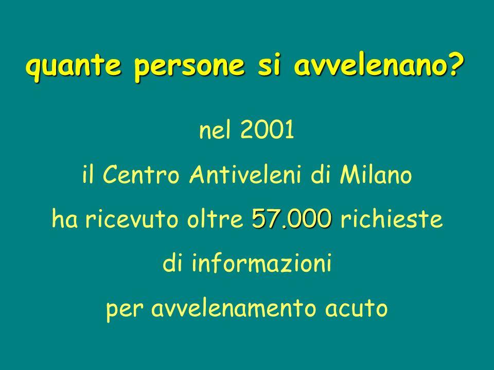 quante persone si avvelenano? nel 2001 il Centro Antiveleni di Milano 57.000 ha ricevuto oltre 57.000 richieste di informazioni per avvelenamento acut