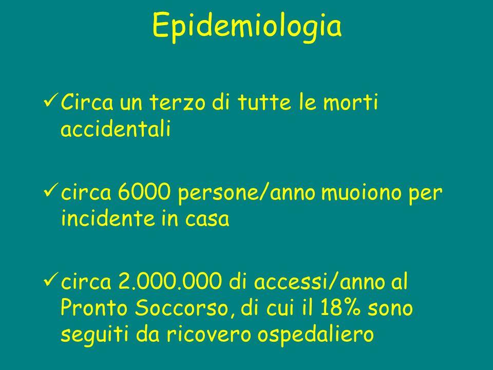 Epidemiologia Circa un terzo di tutte le morti accidentali circa 6000 persone/anno muoiono per incidente in casa circa 2.000.000 di accessi/anno al Pronto Soccorso, di cui il 18% sono seguiti da ricovero ospedaliero