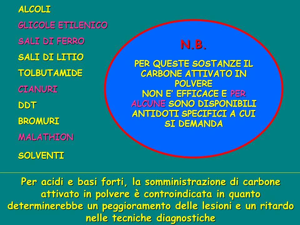 ALCOLI GLICOLE ETILENICO SALI DI FERRO SALI DI LITIO TOLBUTAMIDECIANURIDDTBROMURIMALATHIONSOLVENTIN.B.