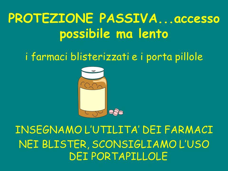 PROTEZIONE PASSIVA...accesso possibile ma lento i farmaci blisterizzati e i porta pillole INSEGNAMO L'UTILITA' DEI FARMACI NEI BLISTER, SCONSIGLIAMO L'USO DEI PORTAPILLOLE