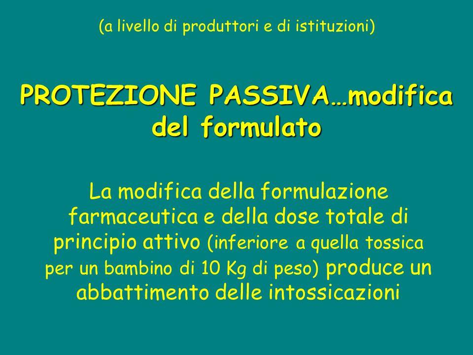 PROTEZIONE PASSIVA…modifica del formulato La modifica della formulazione farmaceutica e della dose totale di principio attivo (inferiore a quella toss