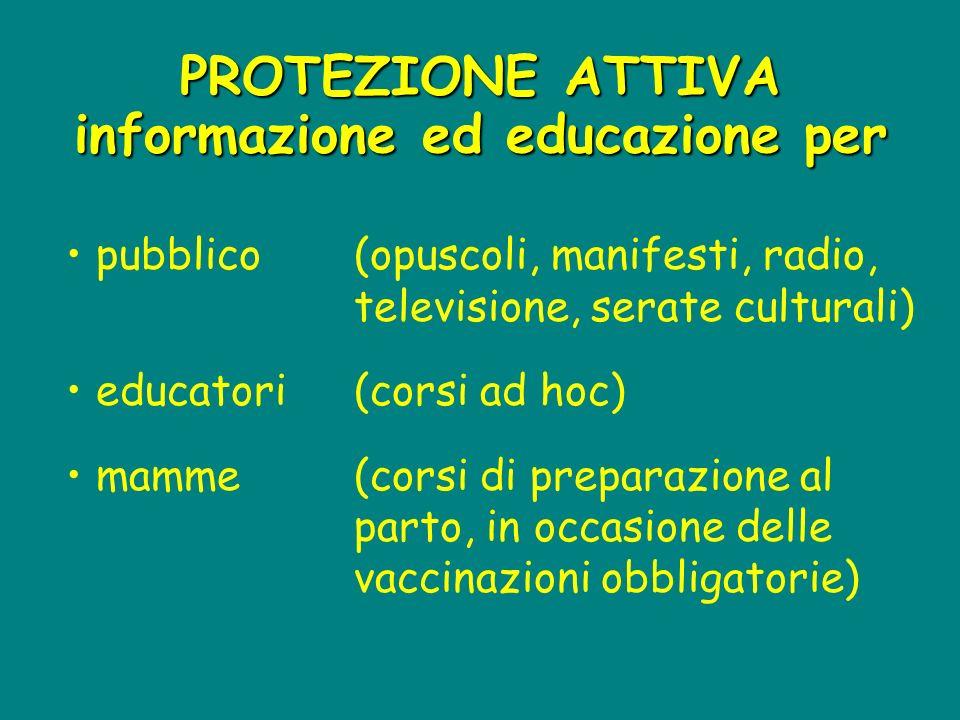 PROTEZIONE ATTIVA informazione ed educazione per pubblico (opuscoli, manifesti, radio, televisione, serate culturali) educatori (corsi ad hoc) mamme (