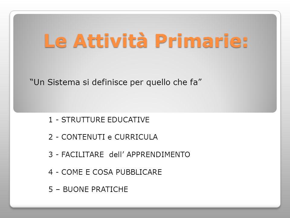 Le Attività Primarie: Un Sistema si definisce per quello che fa 1 - STRUTTURE EDUCATIVE 2 - CONTENUTI e CURRICULA 3 - FACILITARE dell' APPRENDIMENTO 4 - COME E COSA PUBBLICARE 5 – BUONE PRATICHE