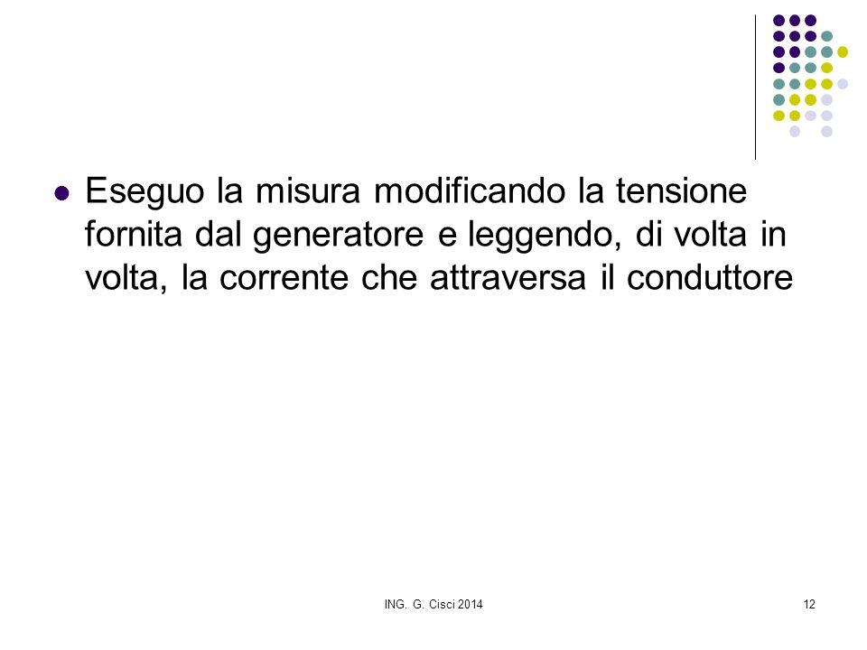 ING. G. Cisci 201412 Eseguo la misura modificando la tensione fornita dal generatore e leggendo, di volta in volta, la corrente che attraversa il cond
