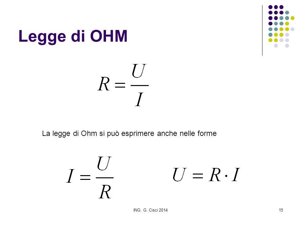 ING. G. Cisci 201415 Legge di OHM La legge di Ohm si può esprimere anche nelle forme