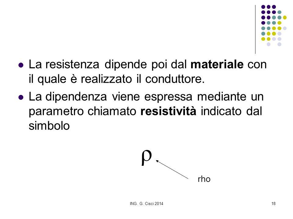 ING. G. Cisci 201418 La resistenza dipende poi dal materiale con il quale è realizzato il conduttore. La dipendenza viene espressa mediante un paramet