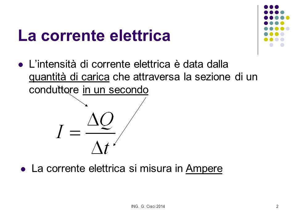 ING. G. Cisci 20142 La corrente elettrica L'intensità di corrente elettrica è data dalla quantità di carica che attraversa la sezione di un conduttore