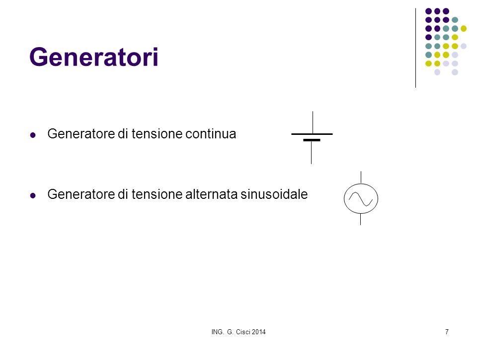 ING. G. Cisci 20147 Generatori Generatore di tensione continua Generatore di tensione alternata sinusoidale